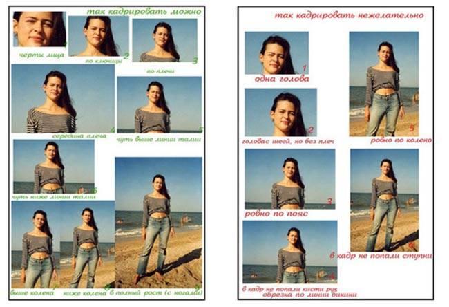 Правильное кадрирование портрета